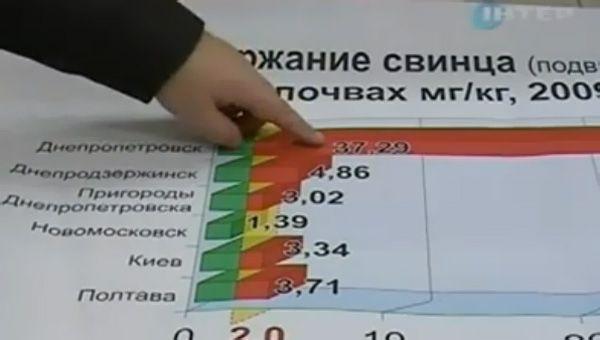 """Сюжет программы """"Подробности"""" на телеканале Интер от  15 марта 2011 года ."""